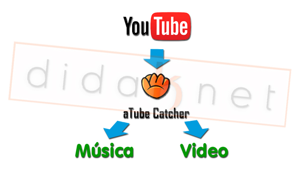 didaknet-como-descargar-musica-y-videos-de-youtube-con-atube-catcher